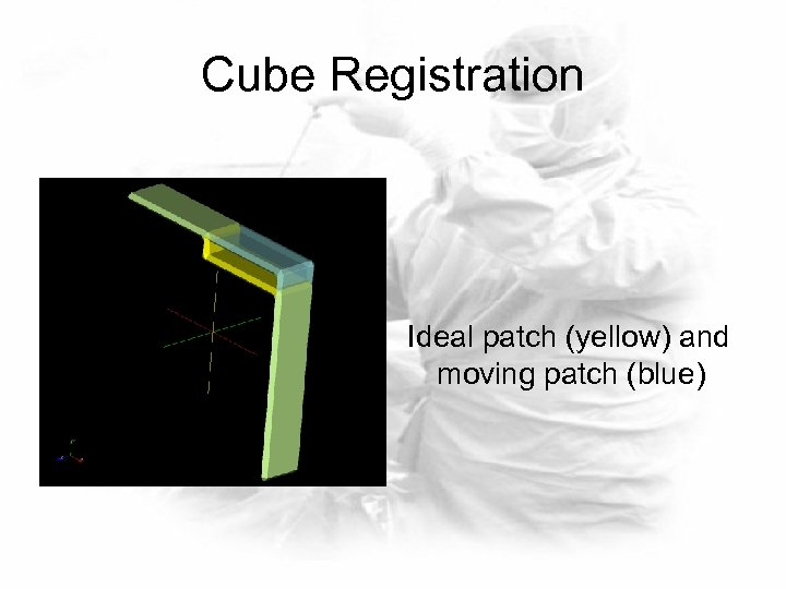 Cube Registration Ideal patch (yellow) and moving patch (blue)
