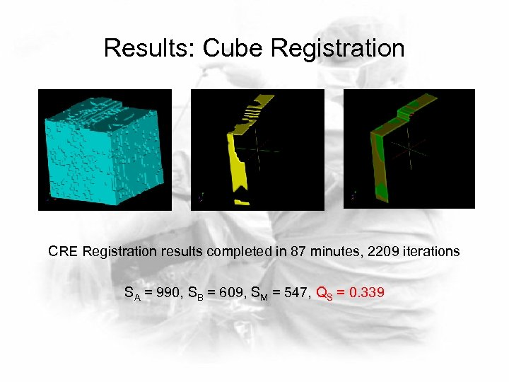 Results: Cube Registration CRE Registration results completed in 87 minutes, 2209 iterations SA =