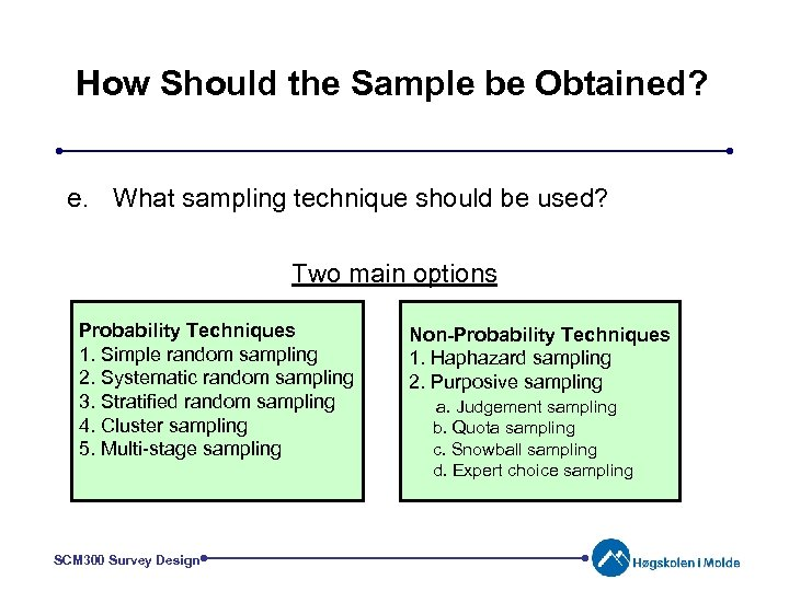 How Should the Sample be Obtained? e. What sampling technique should be used? Two