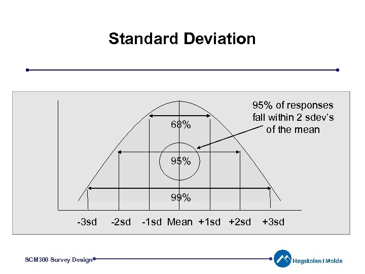 Standard Deviation 68% 95% of responses fall within 2 sdev's of the mean 95%