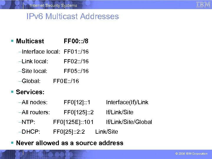 Internet Security Systems IPv 6 Multicast Addresses Multicast FF 00: : /8 –Interface local: