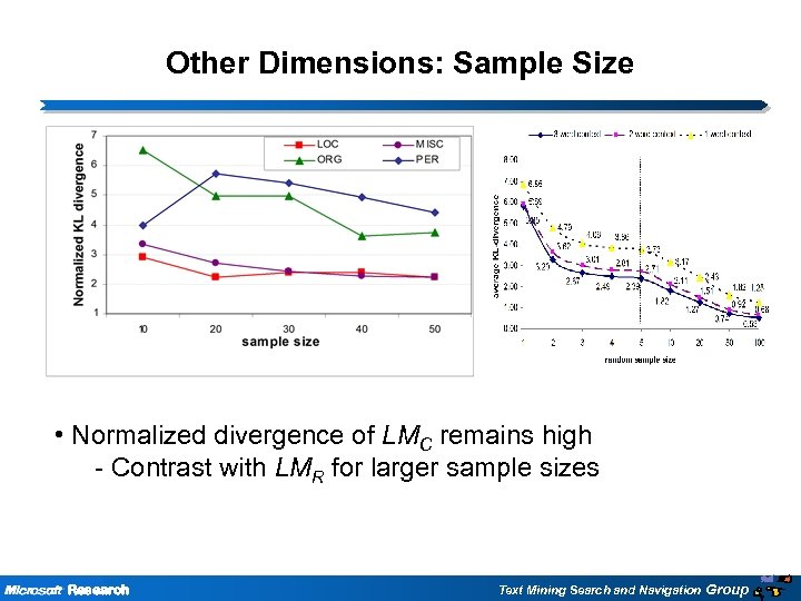 Other Dimensions: Sample Size • Normalized divergence of LMC remains high - Contrast with