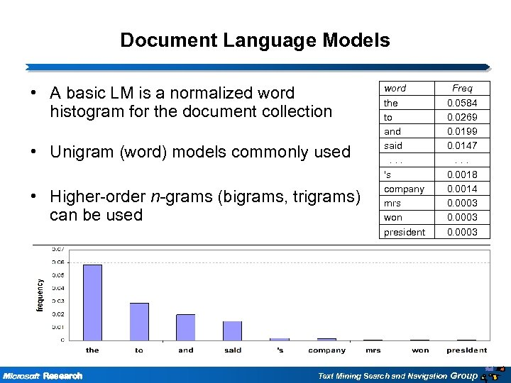 Document Language Models • A basic LM is a normalized word histogram for the