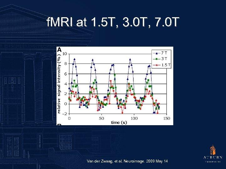 f. MRI at 1. 5 T, 3. 0 T, 7. 0 T Van der