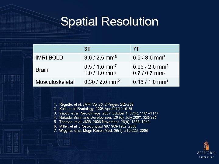 Spatial Resolution 3 T 7 T f. MRI BOLD 3. 0 / 2. 5