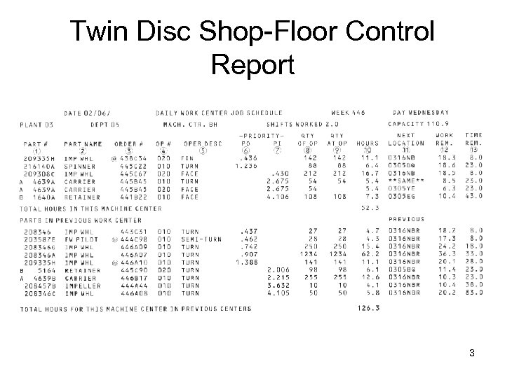 Twin Disc Shop-Floor Control Report 3