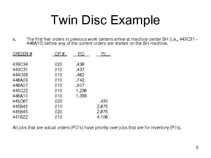 Twin Disc Example a. The first five orders in previous work centers arrive at