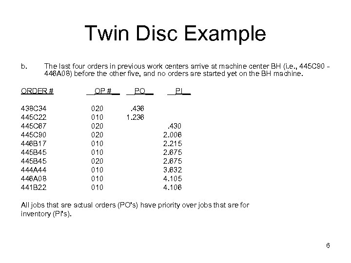 Twin Disc Example b. The last four orders in previous work centers arrive at