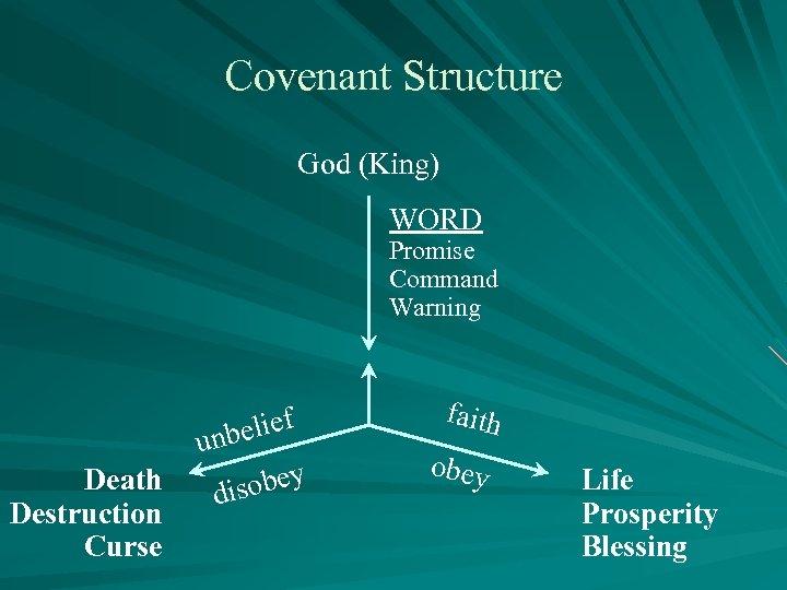 Covenant Structure God (King) WORD Promise Command Warning f belie n u Death Destruction