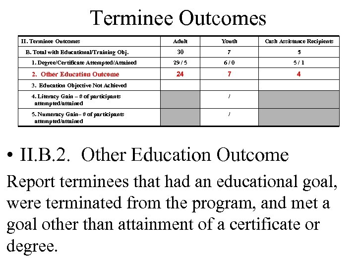 Terminee Outcomes II. Terminee Outcomes B. Total with Educational/Training Obj. 1. Degree/Certificate Attempted/Attained 2.