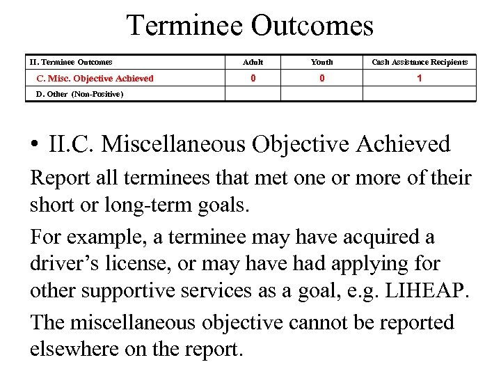 Terminee Outcomes II. Terminee Outcomes C. Misc. Objective Achieved Adult Youth Cash Assistance Recipients