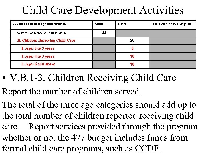 Child Care Development Activities V. Child Care Development Activities A. Families Receiving Child Care
