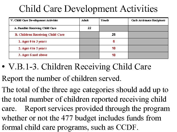 Child Care Development Activities V. Child Care Development Activities A. Families Receiving Child Care