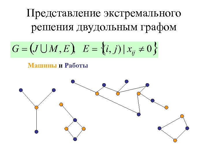Представление экстремального решения двудольным графом Машины и Работы