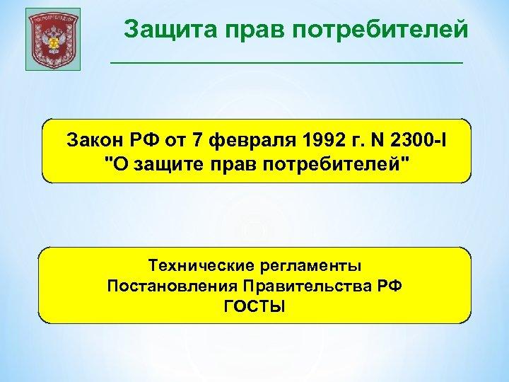 Защита прав потребителей Закон РФ от 7 февраля 1992 г. N 2300 -I