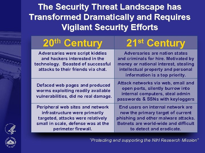 The Security Threat Landscape has Transformed Dramatically and Requires Vigilant Security Efforts 20 th