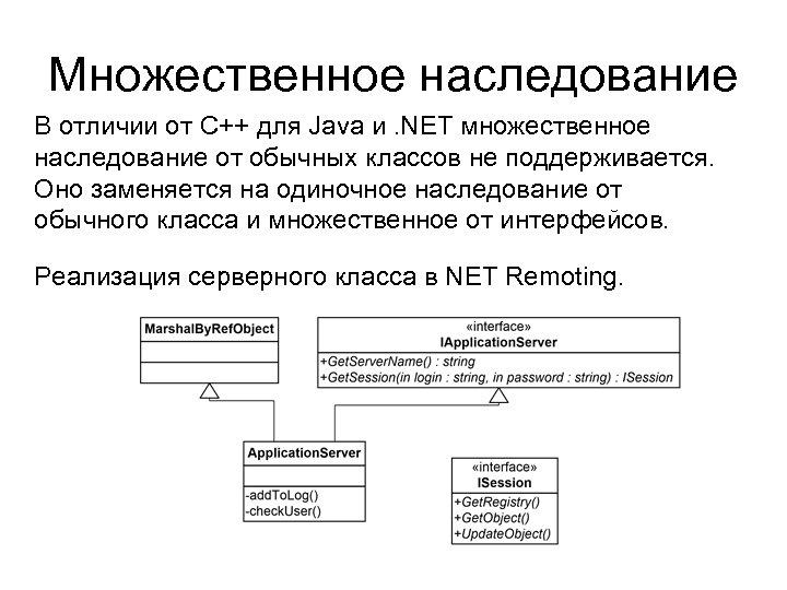 Множественное наследование В отличии от C++ для Java и. NET множественное наследование от обычных