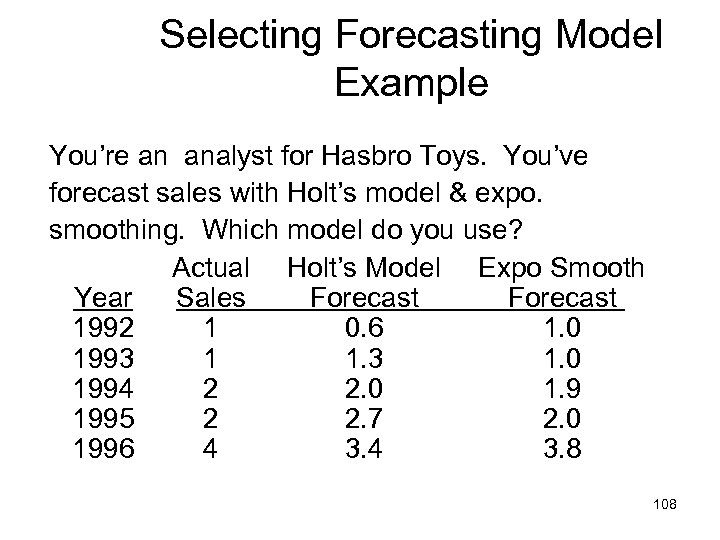 Selecting Forecasting Model Example You're an analyst for Hasbro Toys. You've forecast sales with