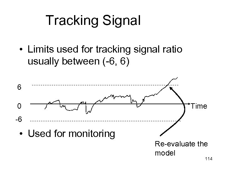 Tracking Signal • Limits used for tracking signal ratio usually between (-6, 6) 6