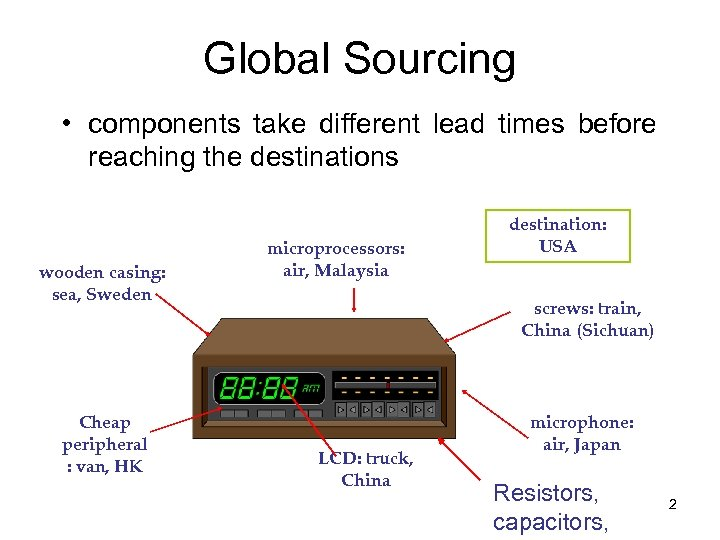 Global Sourcing • components take different lead times before reaching the destinations wooden casing: