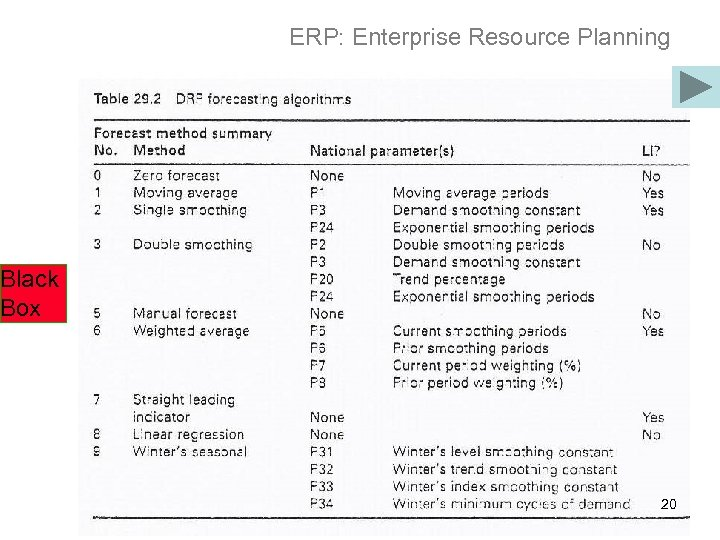ERP: Enterprise Resource Planning Black Box 20