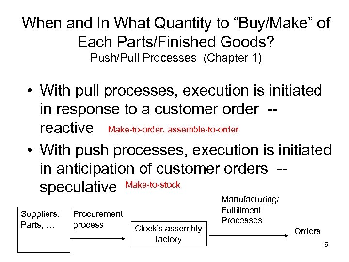 "When and In What Quantity to ""Buy/Make"" of Each Parts/Finished Goods? Push/Pull Processes (Chapter"