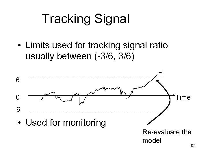 Tracking Signal • Limits used for tracking signal ratio usually between (-3/6, 3/6) 6