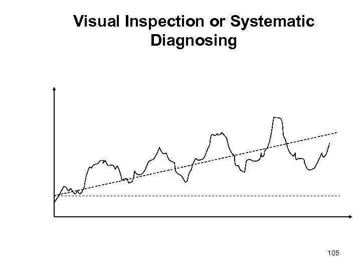 Visual Inspection or Systematic Diagnosing 105