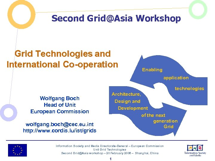 Second Grid@Asia Workshop Grid Technologies and International Co-operation Enabling application technologies Architecture, Design and