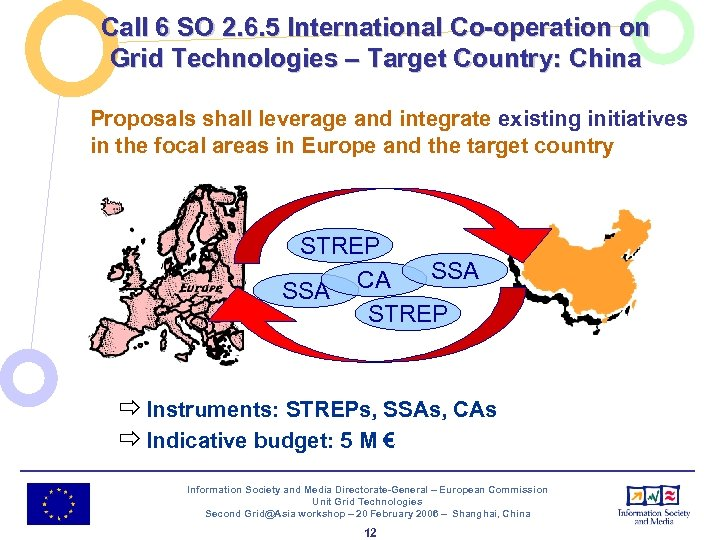 Call 6 SO 2. 6. 5 International Co-operation on Grid Technologies – Target Country: