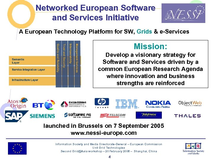 Networked European Software and Services Initiative A European Technology Platform for SW, Grids &