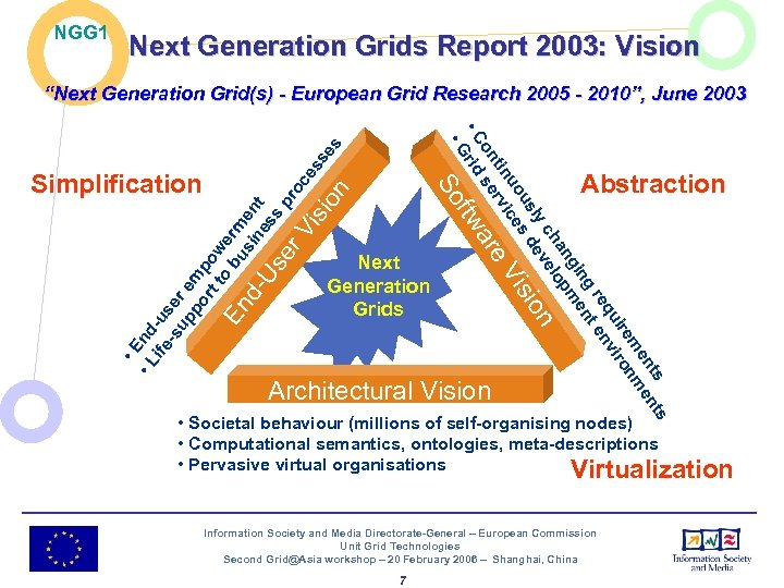NGG 1 Next Generation Grids Report 2003: Vision ss isi on • E •