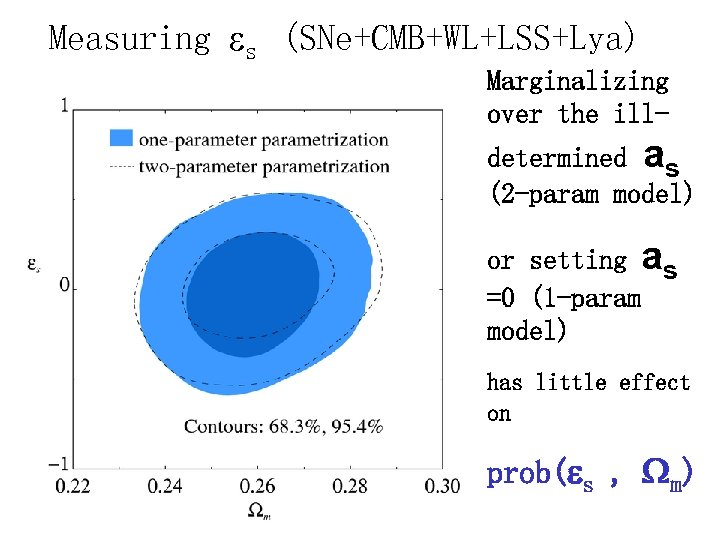Measuring s (SNe+CMB+WL+LSS+Lya) Marginalizing over the illdetermined as (2 -param model) or setting as