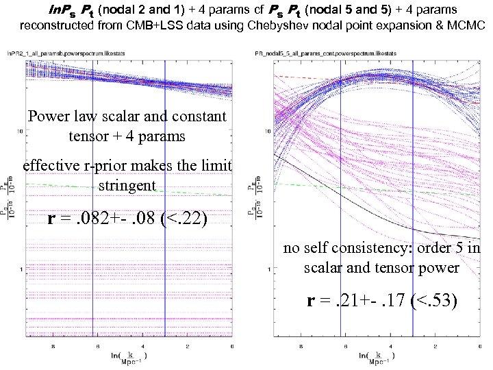ln. Ps Pt (nodal 2 and 1) + 4 params cf Ps Pt (nodal