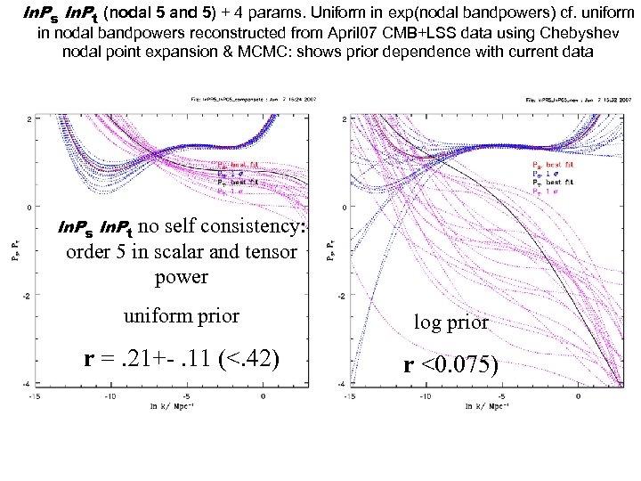 ln. Ps ln. Pt (nodal 5 and 5) + 4 params. Uniform in exp(nodal