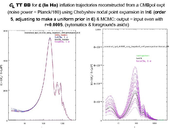 (ln Ha) inflation trajectories reconstructed from a CMBpol expt (noise power = Planck/180)