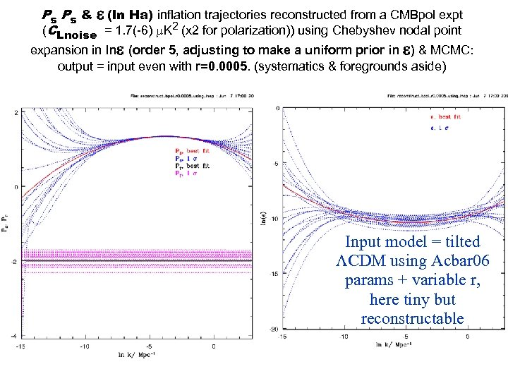 Ps Ps & (ln Ha) inflation trajectories reconstructed from a CMBpol expt (CLnoise =