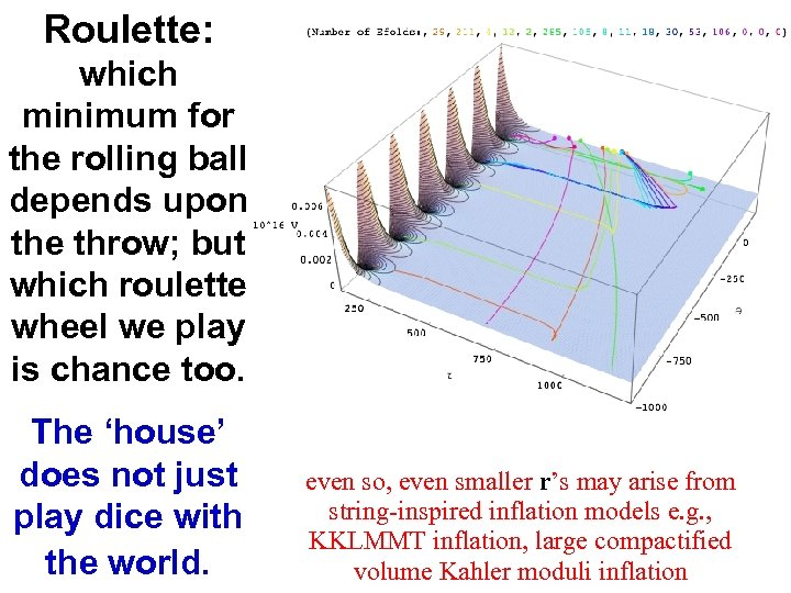 Roulette: which minimum for the rolling ball depends upon the throw; but which roulette