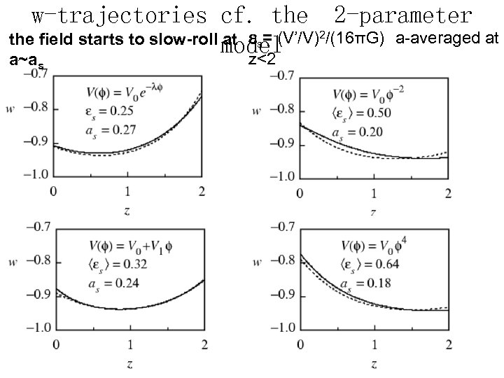 w-trajectories cf. the 2 -parameter the field starts to slow-roll model at s= (V'/V)2/(16πG)