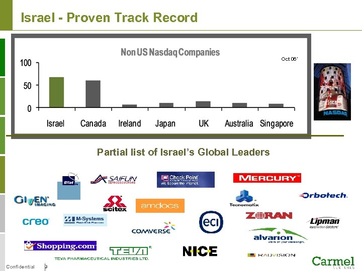 Israel - Proven Track Record Oct 06' Partial list of Israel's Global Leaders Confidential