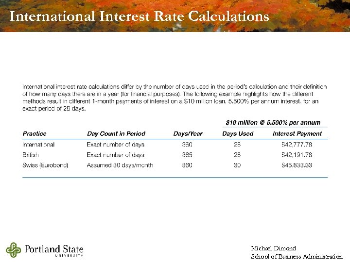 International Interest Rate Calculations Michael Dimond School of Business Administration