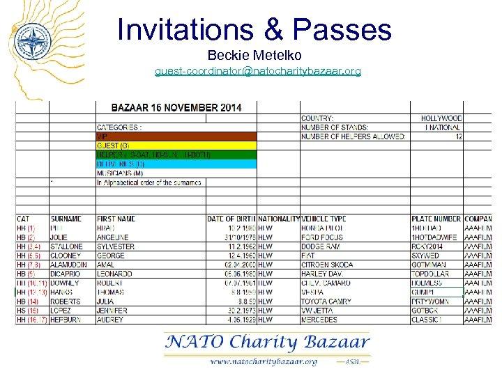 Invitations & Passes Beckie Metelko guest-coordinator@natocharitybazaar. org