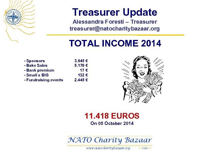 Treasurer Update Alessandra Foresti – Treasurer treasurer@natocharitybazaar. org TOTAL INCOME 2014 - Sponsors -