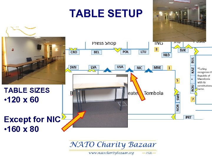 TABLE SETUP Tables TABLE SIZES • 120 x 60 Except for NIC • 160