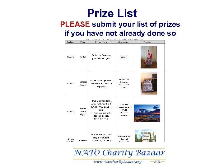 Prize List PLEASE submit your list of prizes if you have not already done