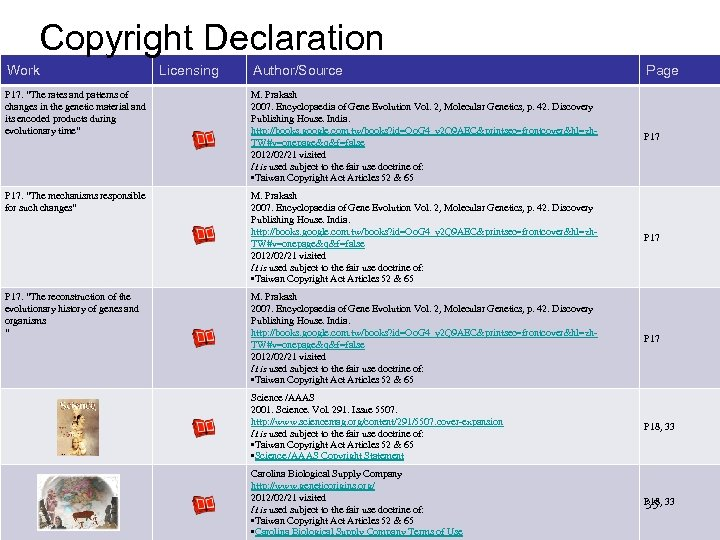 "Copyright Declaration Work Author/Source Page P 17. ""The rates and patterns of changes in"