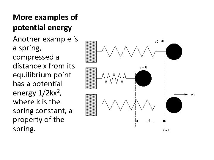 More examples of potential energy Another example is a spring, compressed a distance x