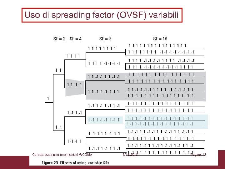 Uso di spreading factor (OVSF) variabili Caratterizzazione trasmissioni WCDMA 3/18/2018 Pagina 12
