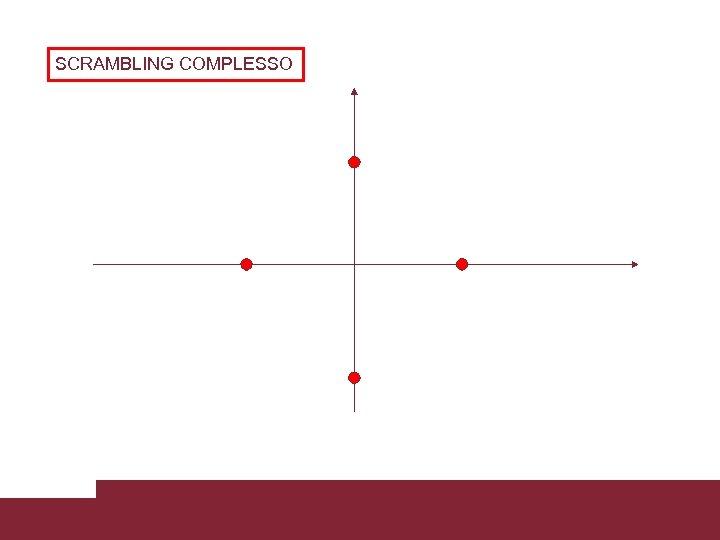SCRAMBLING COMPLESSO Caratterizzazione trasmissioni WCDMA 3/18/2018 Pagina 20