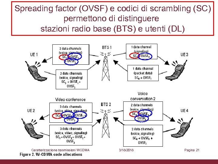 Spreading factor (OVSF) e codici di scrambling (SC) permettono di distinguere stazioni radio base